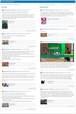Media research - Rambam (3)