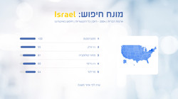 מחקר ישראל (5)
