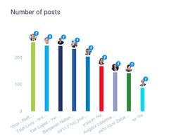 Выборы 2013 в FB (03)