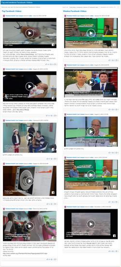 Media research - Rambam (5)