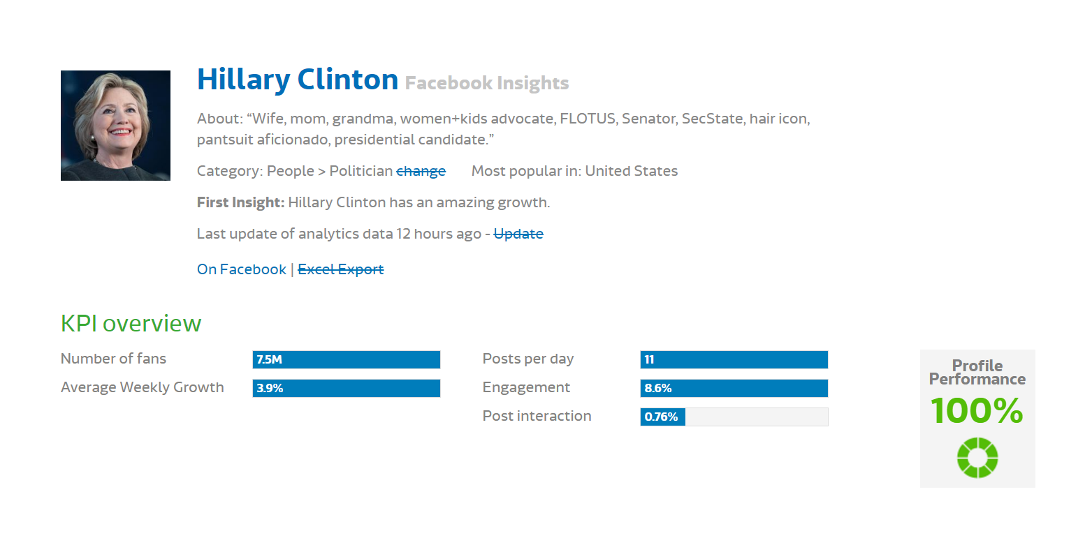 Хиллари Клинтон (1)
