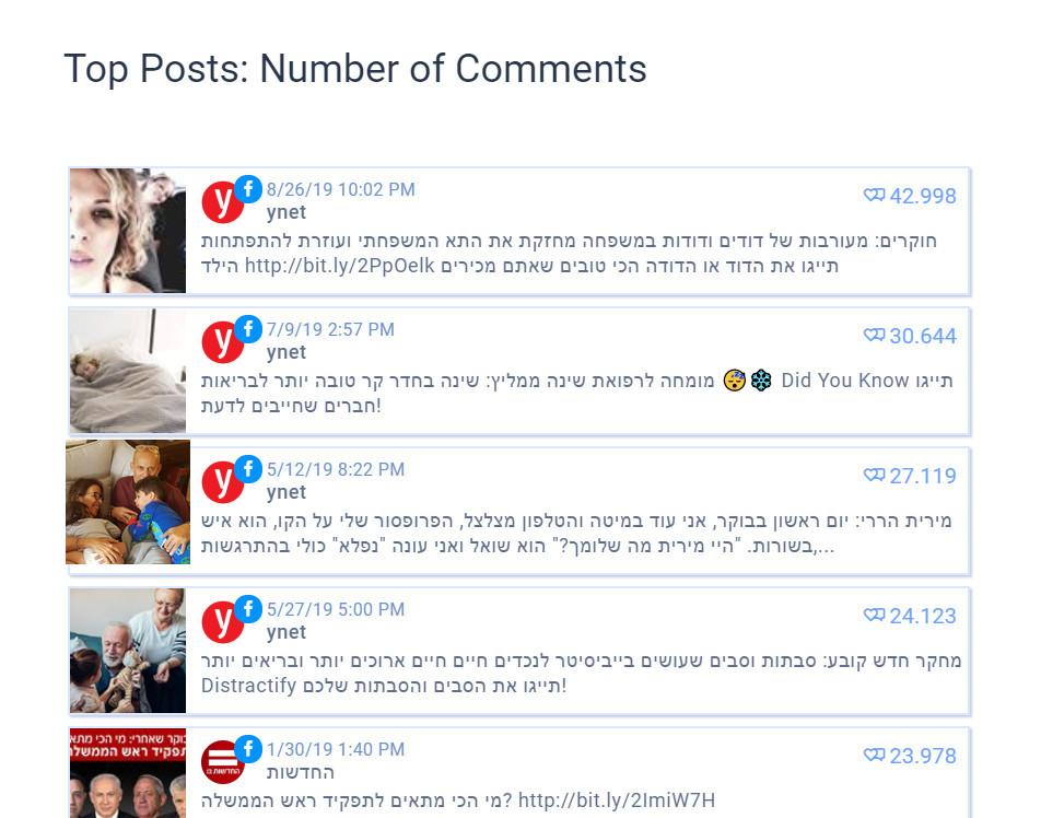 News 2019 on Facebook (18)