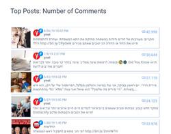 Новости в Facebook 2019 (18)