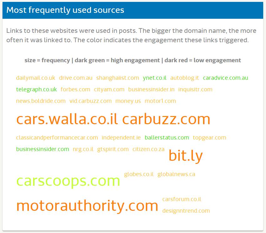 Исследование FB - Maserati (7)