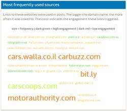 Media research - Maserati FB (7)