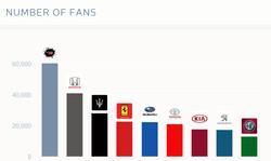 Media research - Cars FB (1)