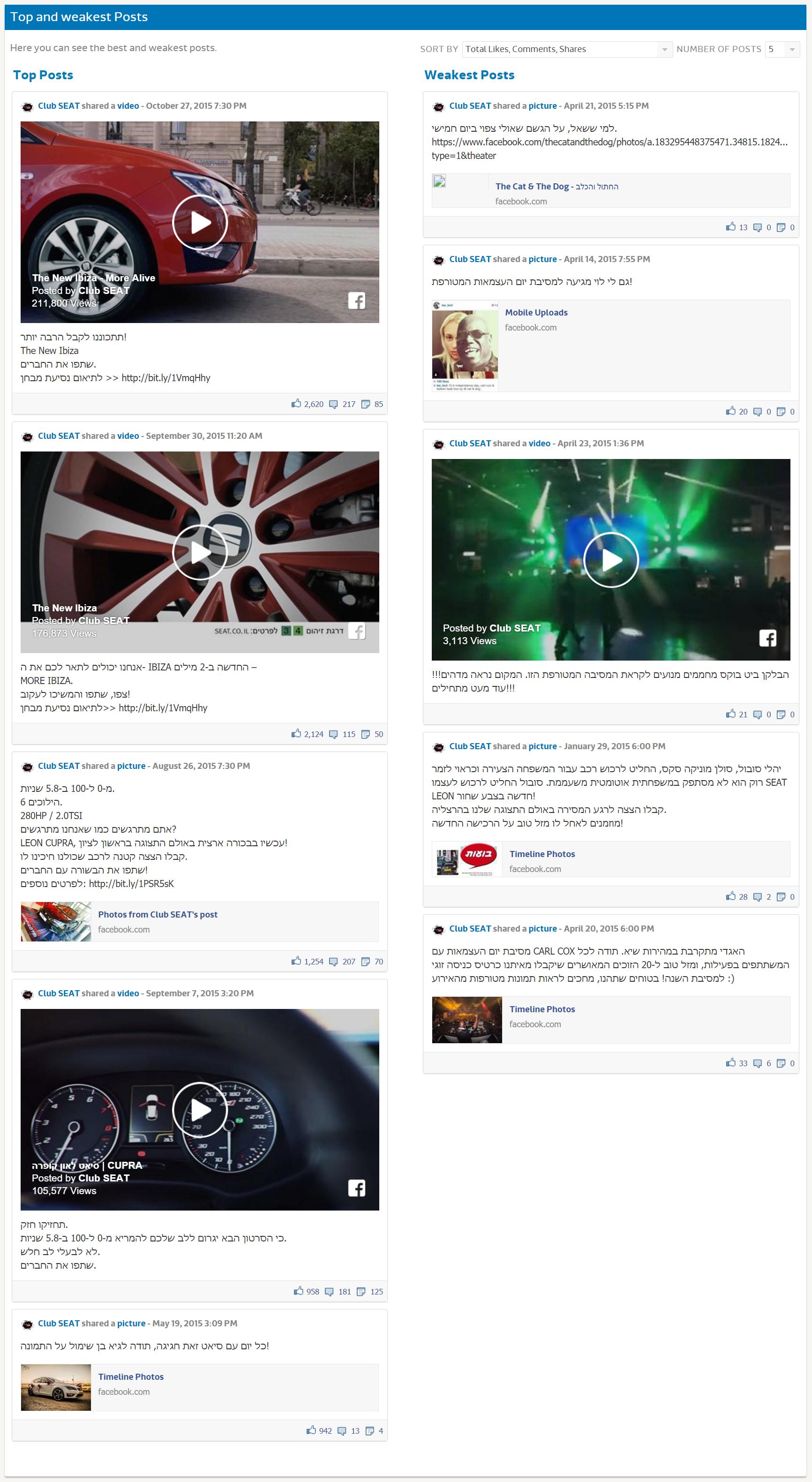 Исследование FB - Seat (3)