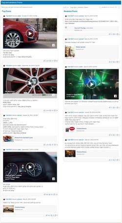 Media research - Seat FB (3)