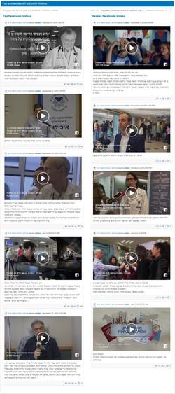 Media research - Ichilov (5)