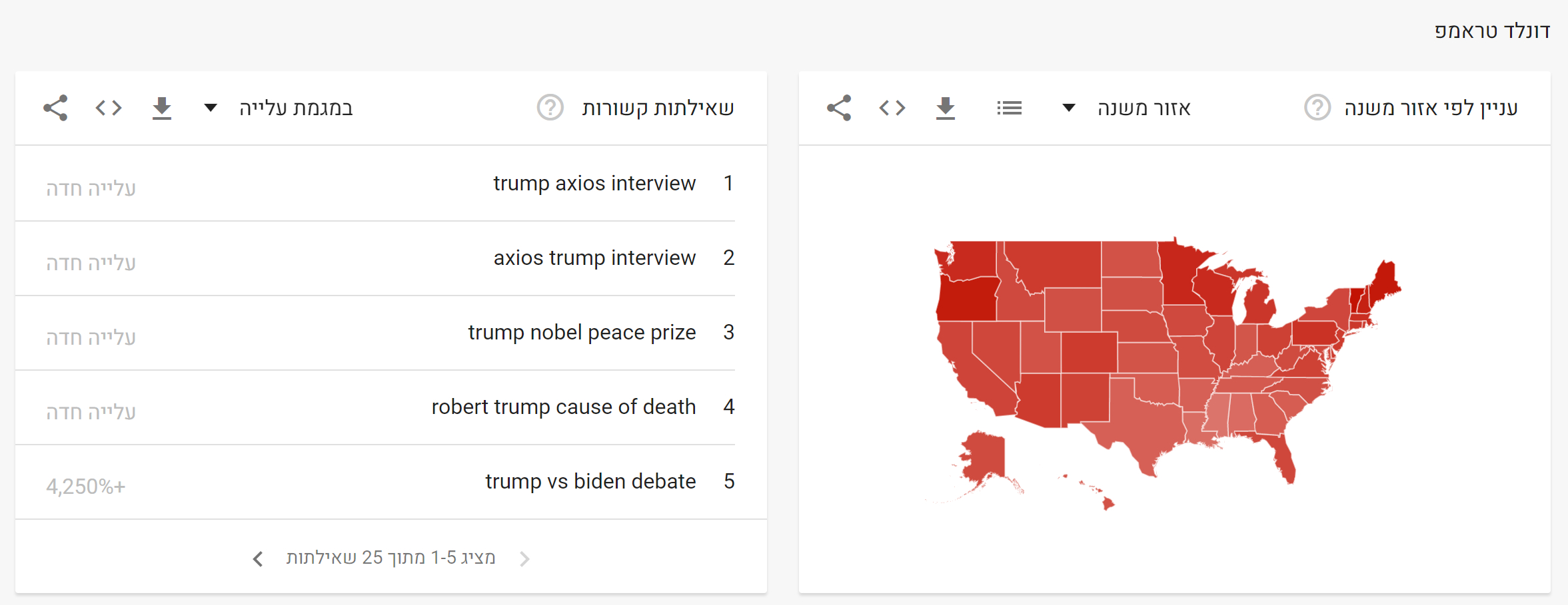 Media research - US Election 2020 (6)