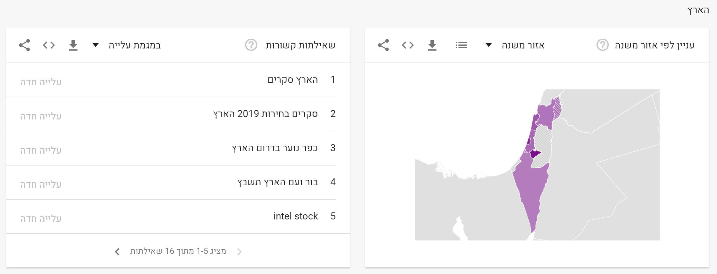 News 2019 in Google (11)
