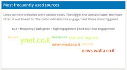 Media research - Rambam (8)