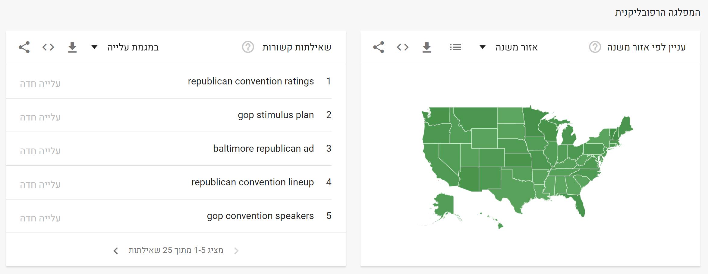 בחירות ארהב 2020 גוגל (11)