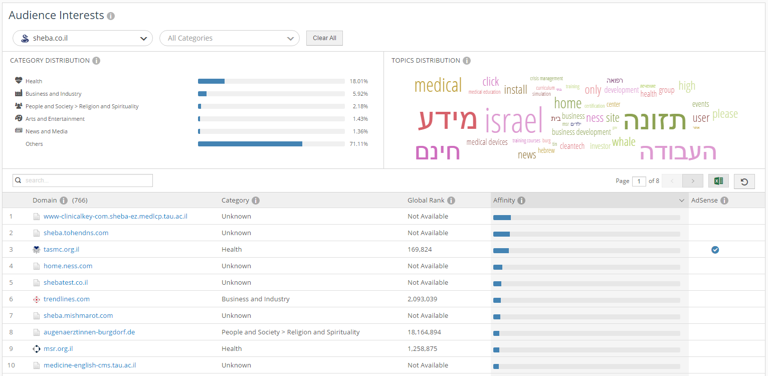 Медиаисследование - Больницы (9)
