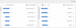 Google - Виды страхования (23)