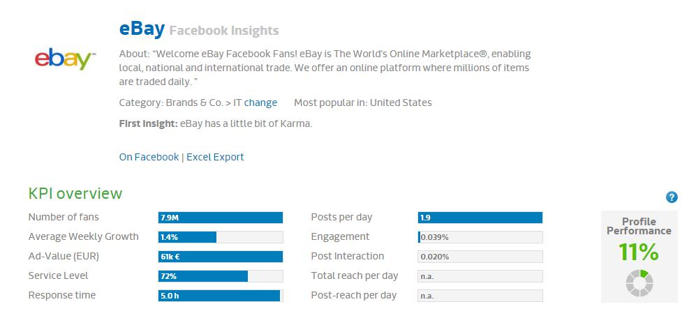 Media Research - Ebay on FB (1)