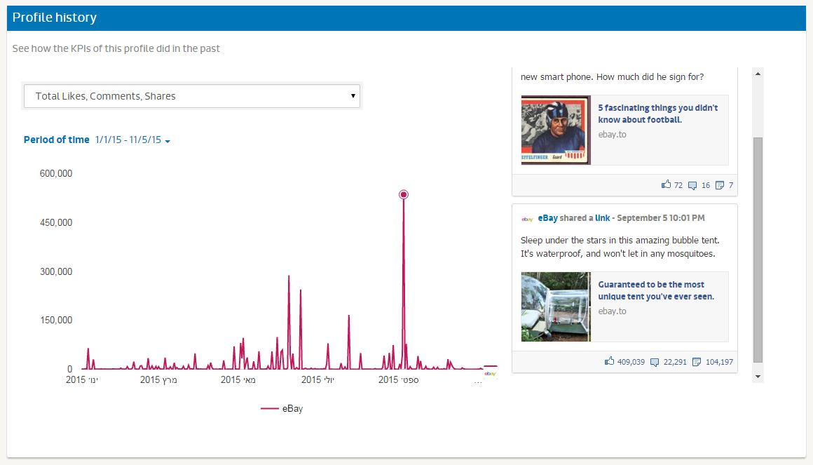 מחקרי מדיה - עמוד פייסבוק אי ביי (15)