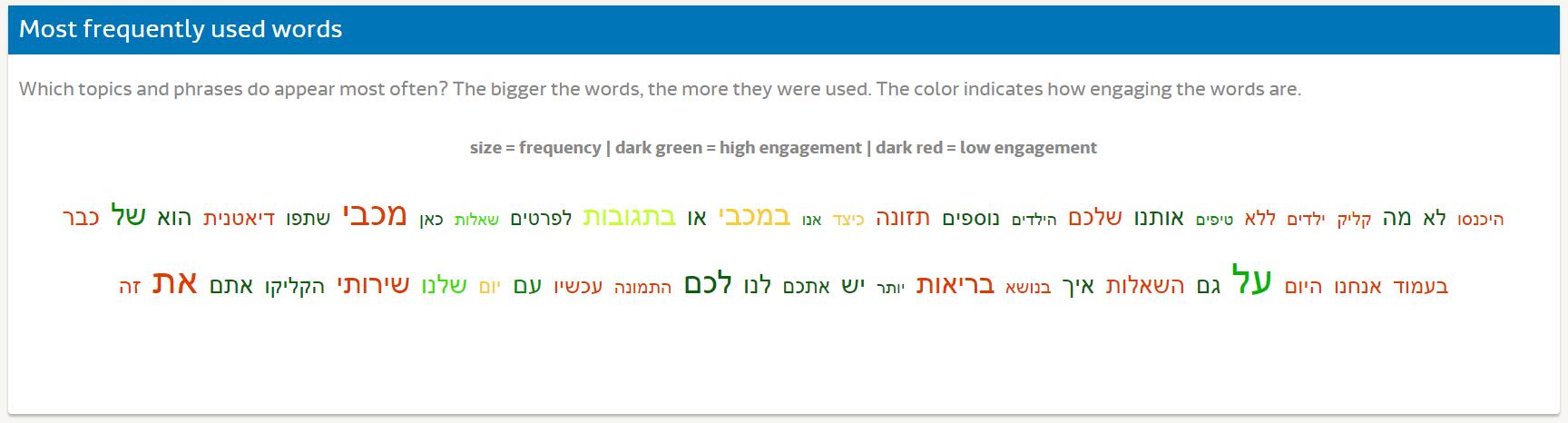 Media research - Maccabi (4)