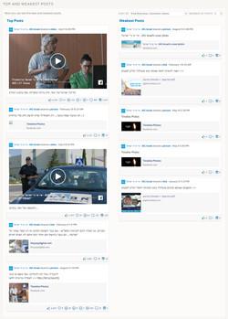 Медиаисследование - AIG (3)