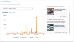 מחקרי מדיה - עמודי פייסבוק - אתרי קניות (11)