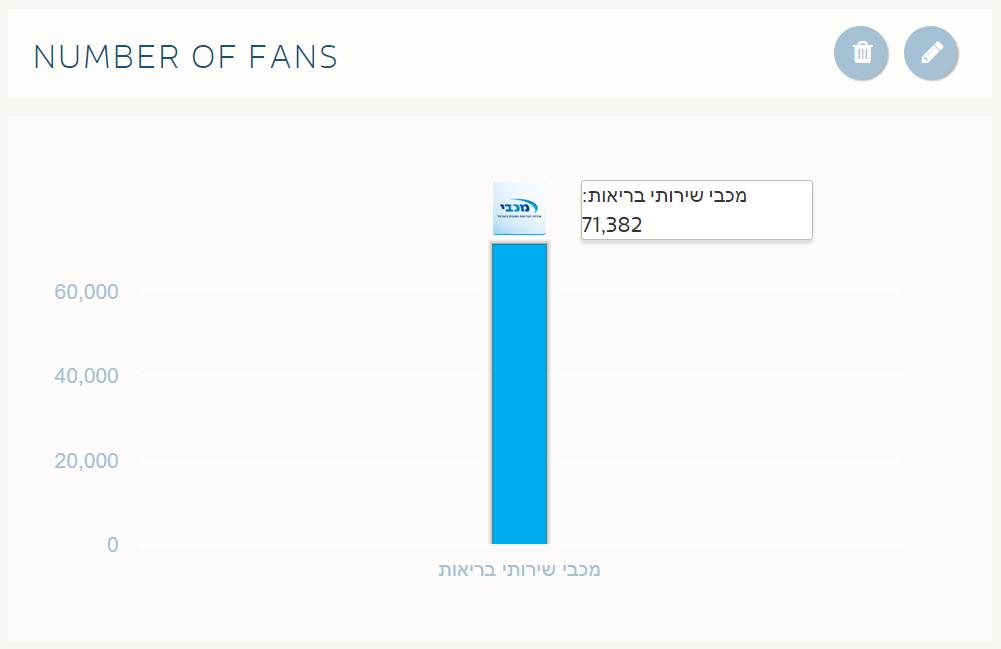 Media research - Maccabi (20)