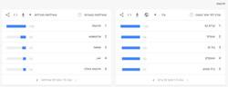 Новости в Google - 10 лет (3)