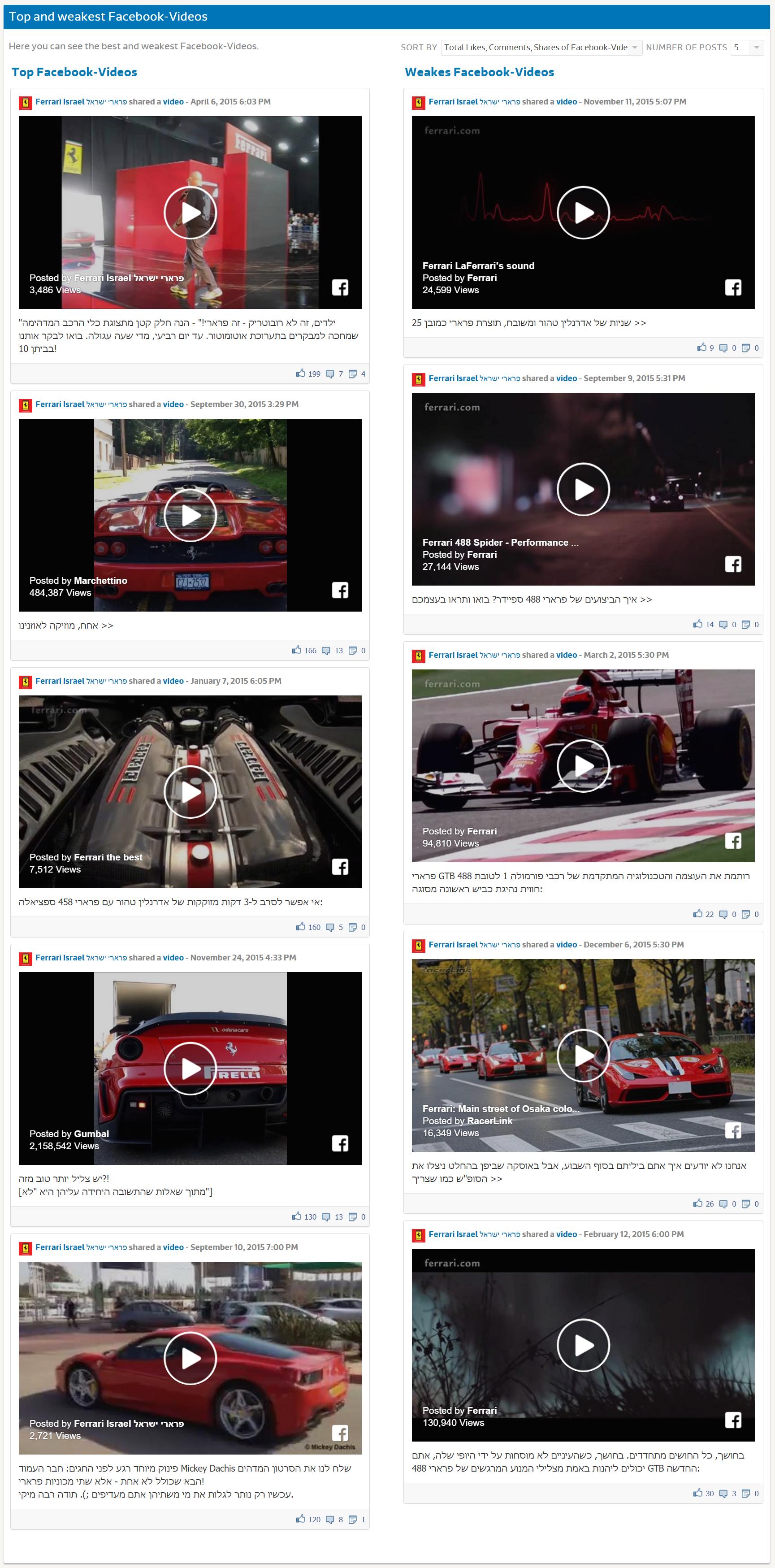 Исследование FB - Ferrari (5)