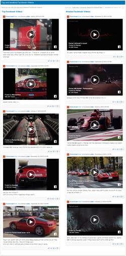 Media research - Ferrari FB (5)