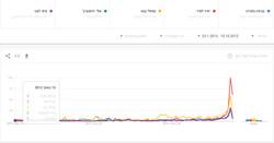 Выборы 2013 в Google (01)