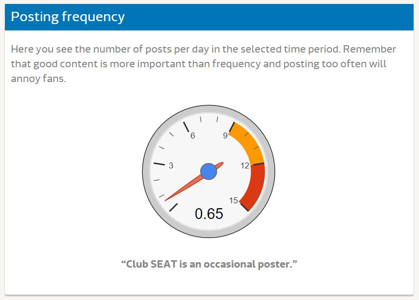 Исследование FB - Seat (11)