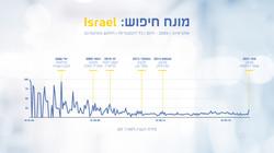 מחקר ישראל (11)
