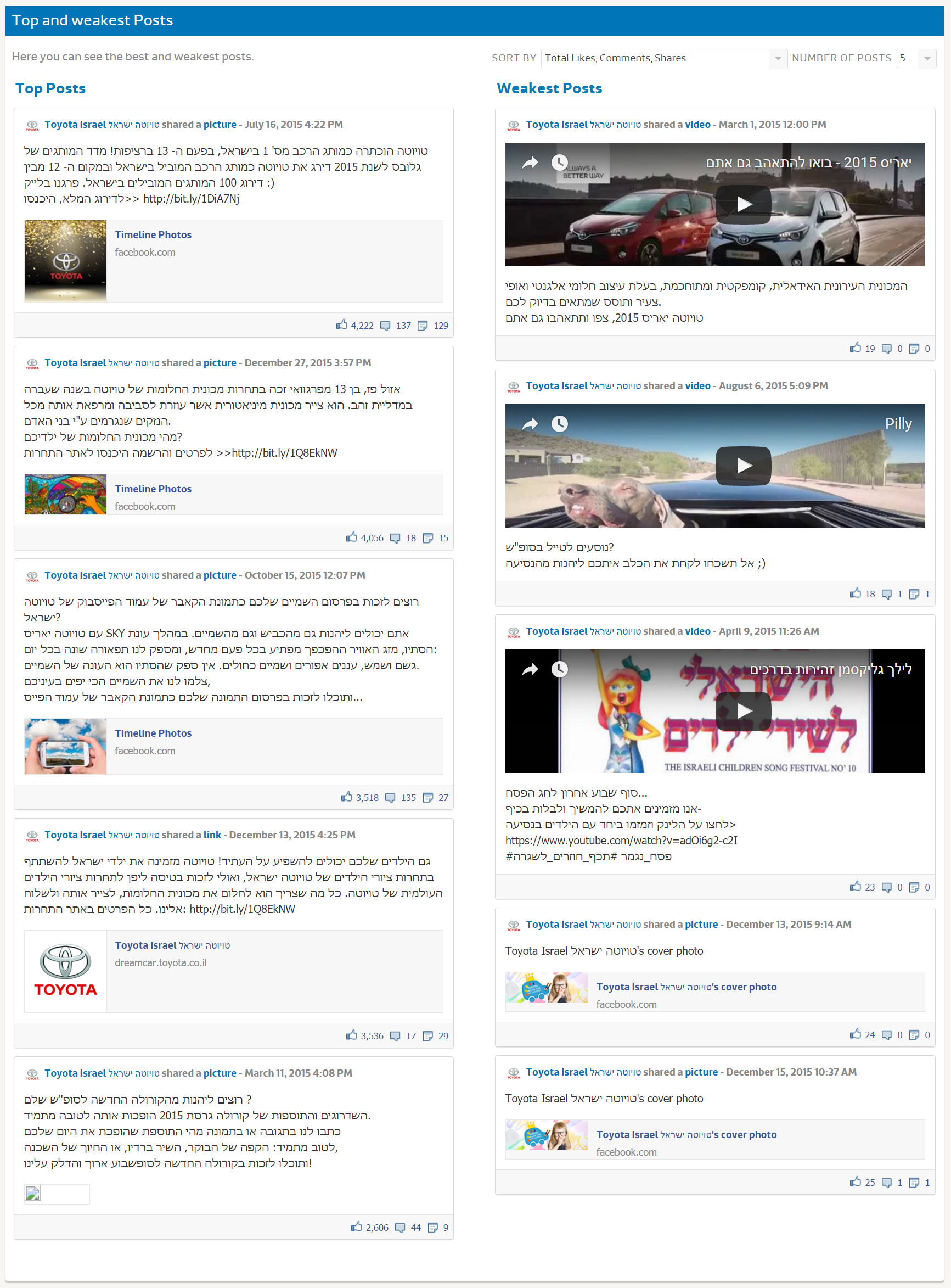 Исследование FB - Toyota (3)