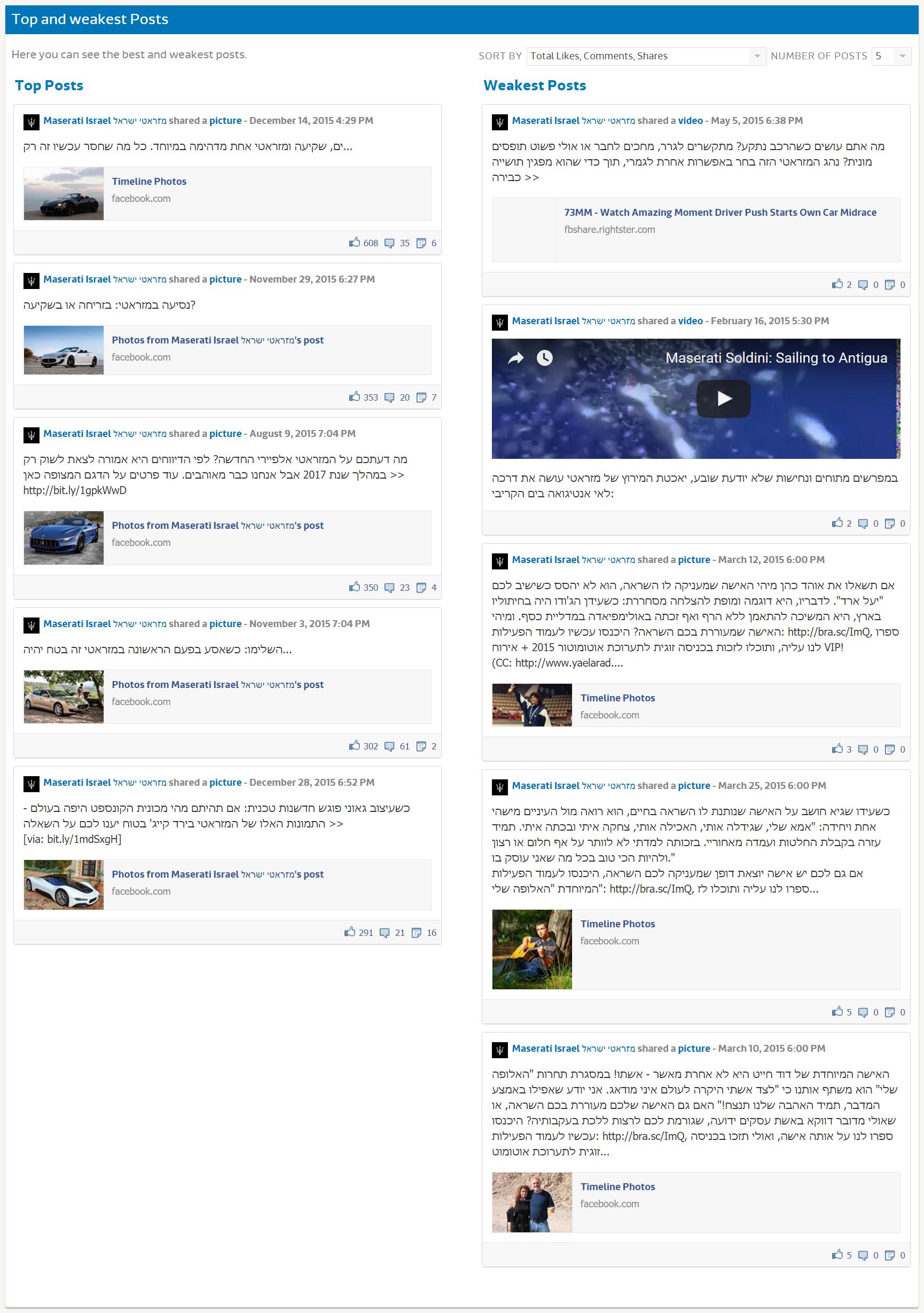 Исследование FB - Maserati (3)