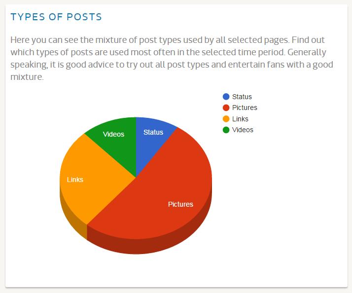 מחקרי מדיה - עמודי פייסבוק - אתרי קניות (12)