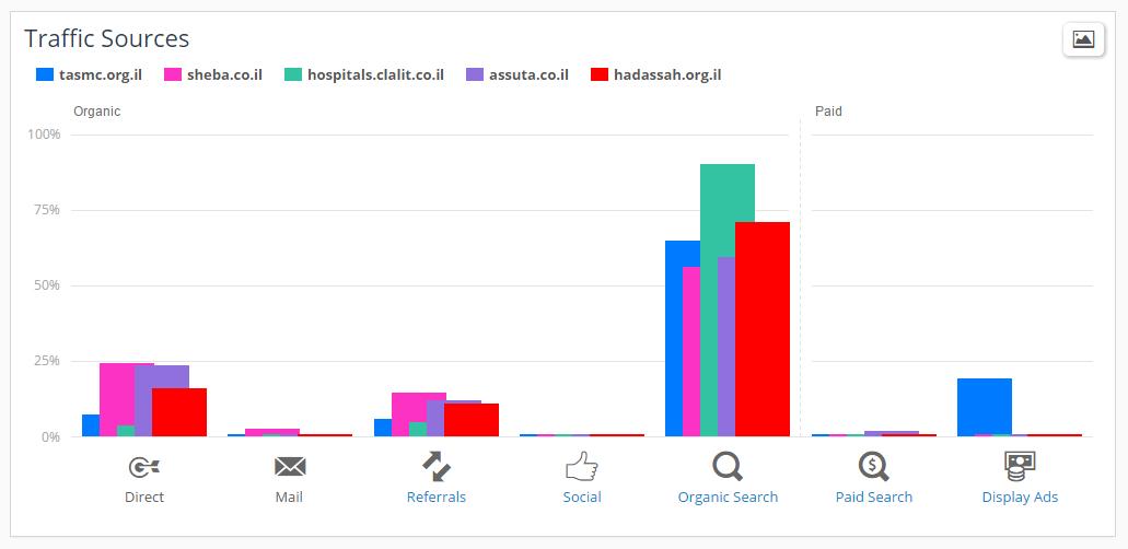 Media research - Hospitals (6)