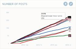 Media research - Cars FB (5)