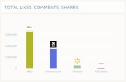 מחקרי מדיה - עמודי פייסבוק - אתרי קניות (3)