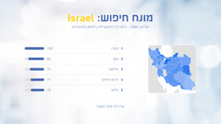מחקר ישראל (7)