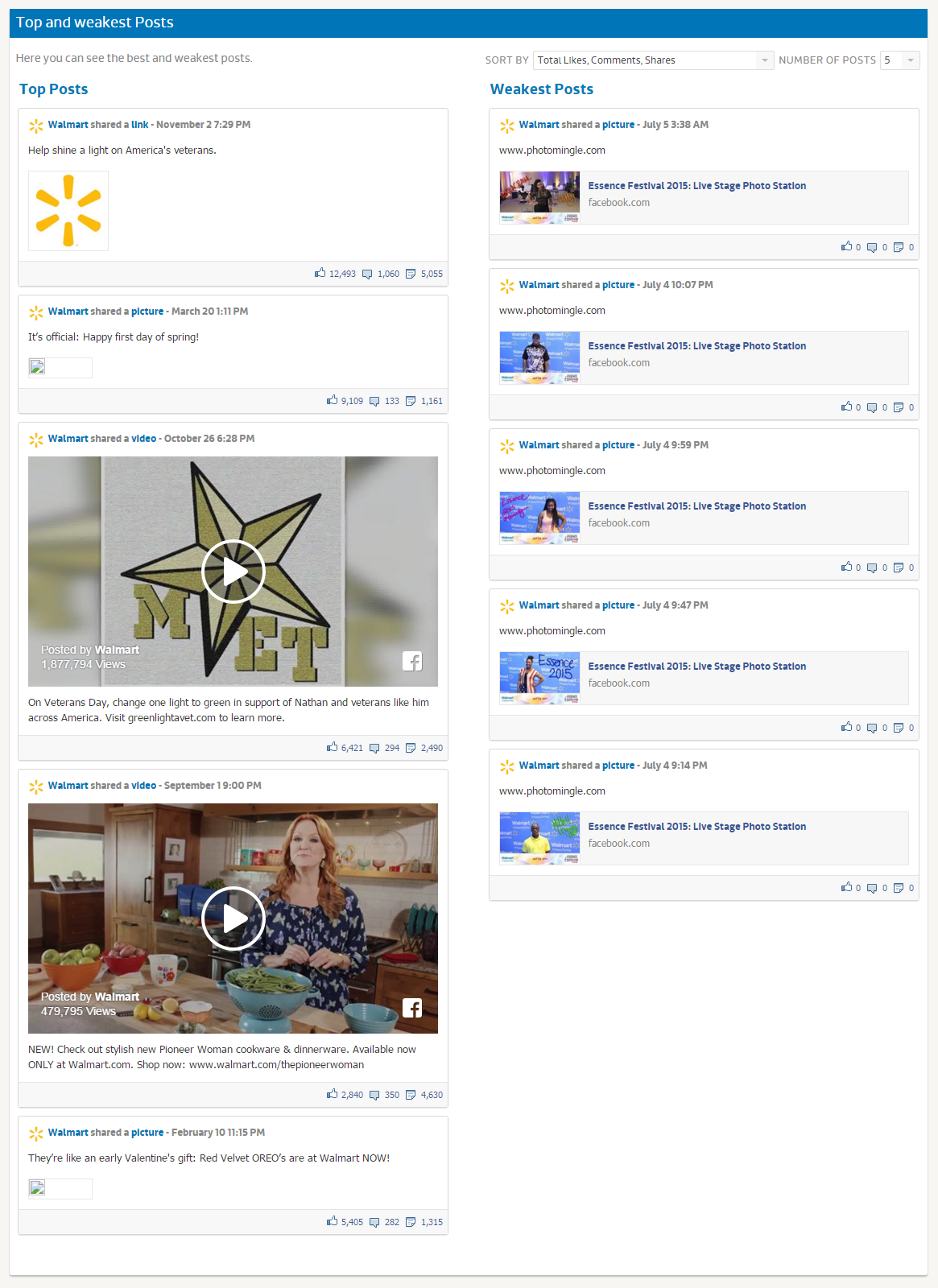 Media Research - Walmart on FB (3)