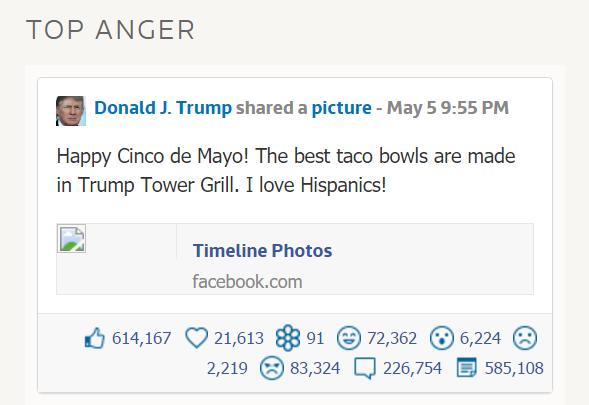 Donald J. Trump (12)