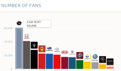 Media research - Cars FB (2)