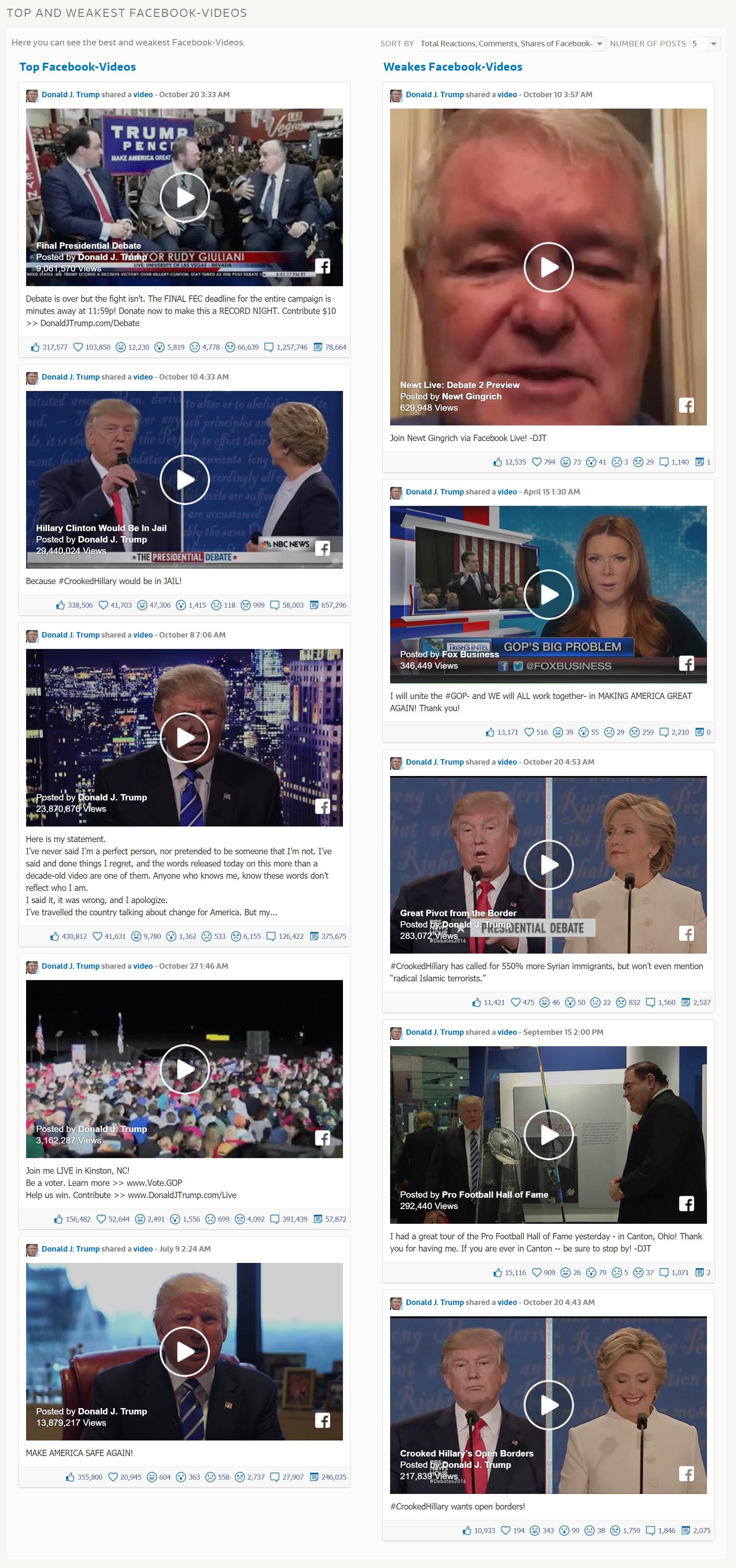 Donald J. Trump (5)
