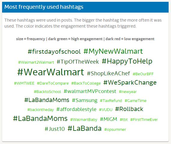 Media Research - Walmart on FB (5)