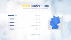 מחקר ישראל (10)