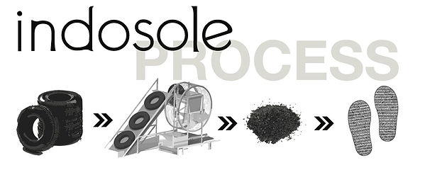 INDOSOLE 2.jpg