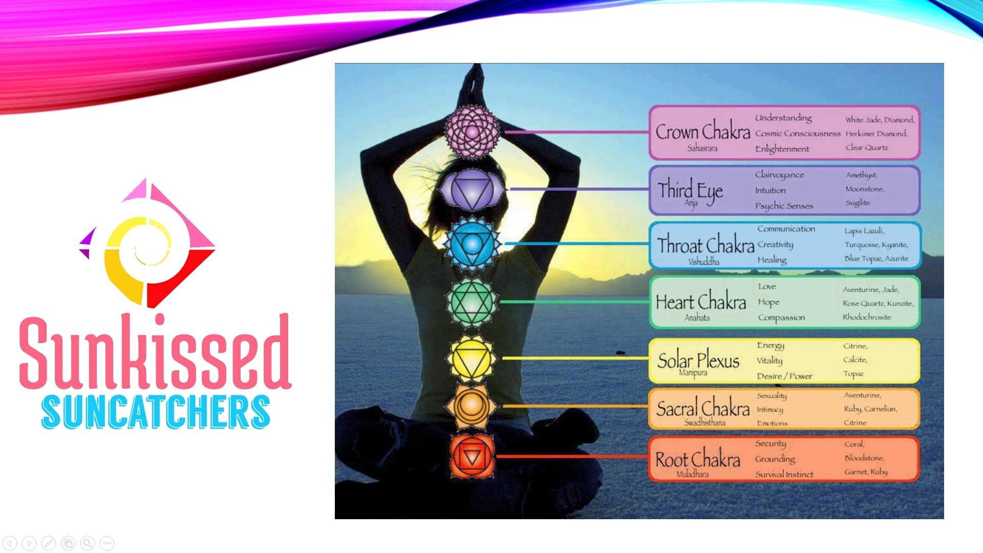 Sunkissed Suncatchers 11 Chakras