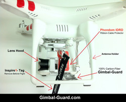 Gimbal-Guard products