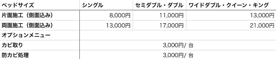 スクリーンショット 2021-02-07 16.14.41.png