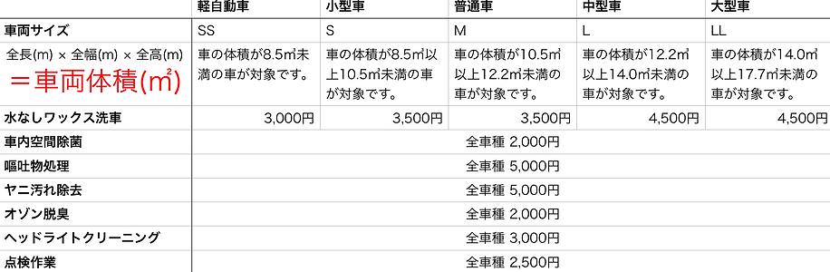 スクリーンショット 2021-02-07 16.04.37.png