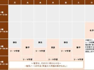 医学部コース(高2)